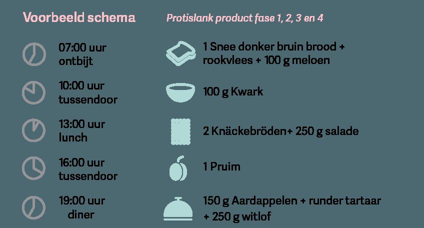 Proteine dieet fase 4 voorbeeld schema - 2